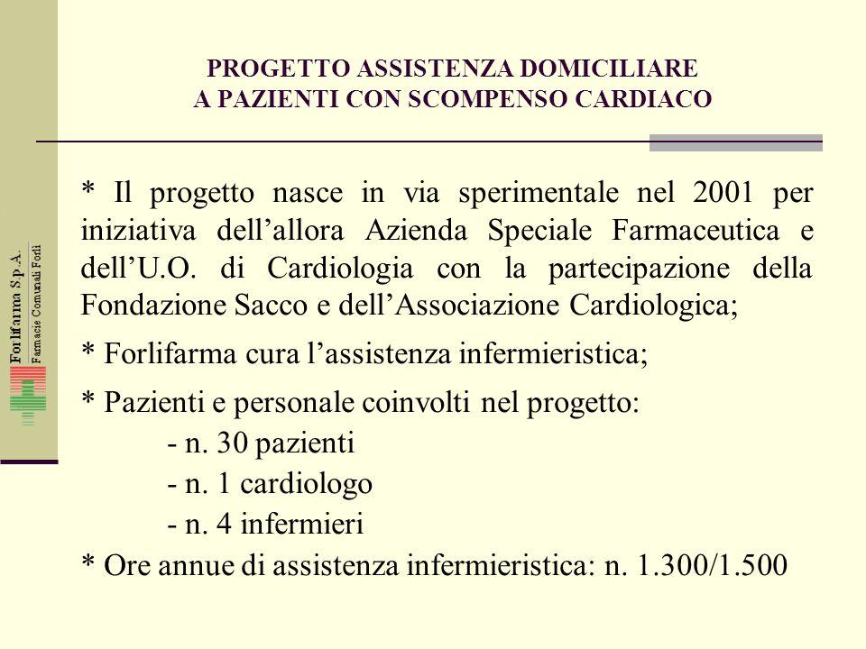 PROGETTO ASSISTENZA DOMICILIARE A PAZIENTI CON SCOMPENSO CARDIACO * Il progetto nasce in via sperimentale nel 2001 per iniziativa dellallora Azienda Speciale Farmaceutica e dellU.O.