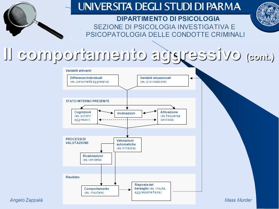 Angelo Zappalà Mass Murder Il comportamento aggressivo (cont.) Variabili attivanti Differenze Individuali (es. personalità aggressiva) STATO INTERNO P