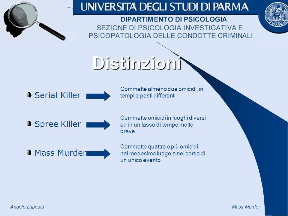 Angelo Zappalà Mass Murder Fox e Levin (1988) Maschio (94.4%) 20-29 anni (43.3%) Bianco (62.9%) Ha una relazione con le vittime (Famiglia= 39.4%; Altro = 38.2%) Profili