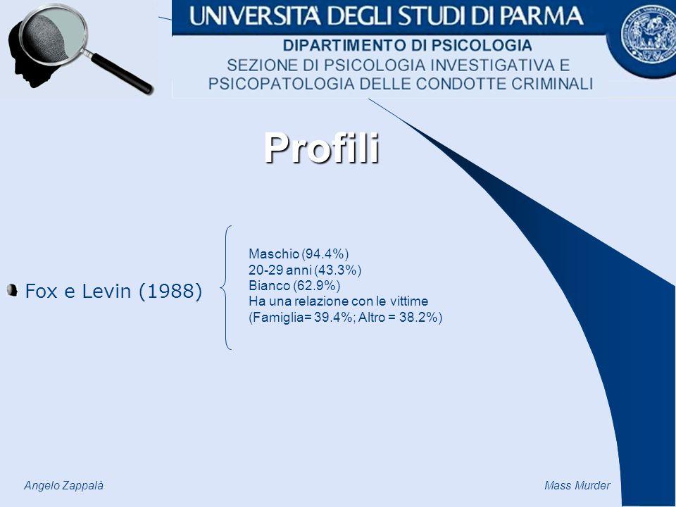 Angelo Zappalà Mass Murder Fox e Levin (1988) Maschio (94.4%) 20-29 anni (43.3%) Bianco (62.9%) Ha una relazione con le vittime (Famiglia= 39.4%; Altr