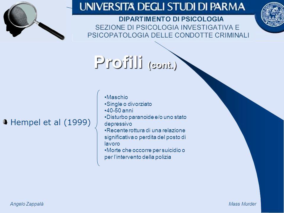 Angelo Zappalà Mass Murder Hempel et al (1999) Maschio Single o divorziato 40-50 anni Disturbo paranoide e/o uno stato depressivo Recente rottura di u