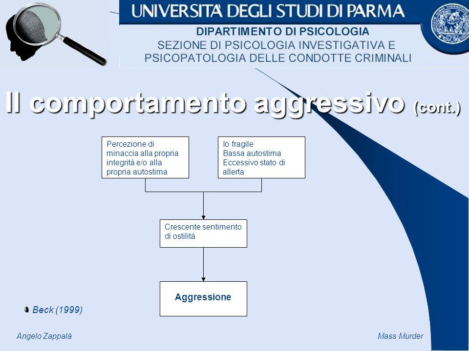 Angelo Zappalà Mass Murder Il comportamento aggressivo (cont.) Il modello GAMM (General Affective Aggression Model) Il modello integra teorie e dati riguardanti l apprendimento, lo sviluppo, l istigazione, e l espressione dell aggressività umana.