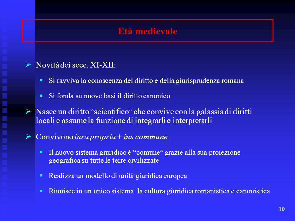 10 Età medievale Novità dei secc. XI-XII: Si ravviva la conoscenza del diritto e della giurisprudenza romana Si fonda su nuove basi il diritto canonic