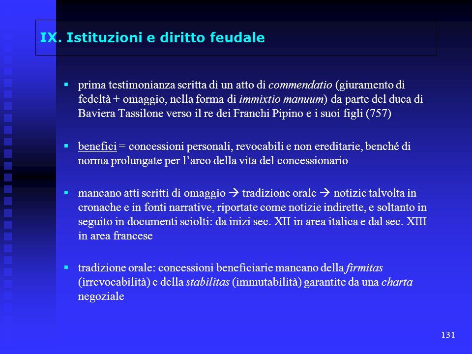 131 IX. Istituzioni e diritto feudale prima testimonianza scritta di un atto di commendatio (giuramento di fedeltà + omaggio, nella forma di immixtio