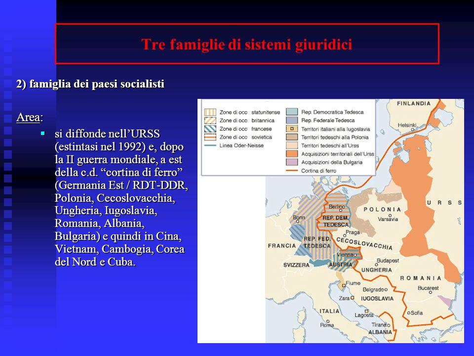 22 Tre famiglie di sistemi giuridici 2) famiglia dei paesi socialisti Area: si diffonde nellURSS (estintasi nel 1992) e, dopo la II guerra mondiale, a