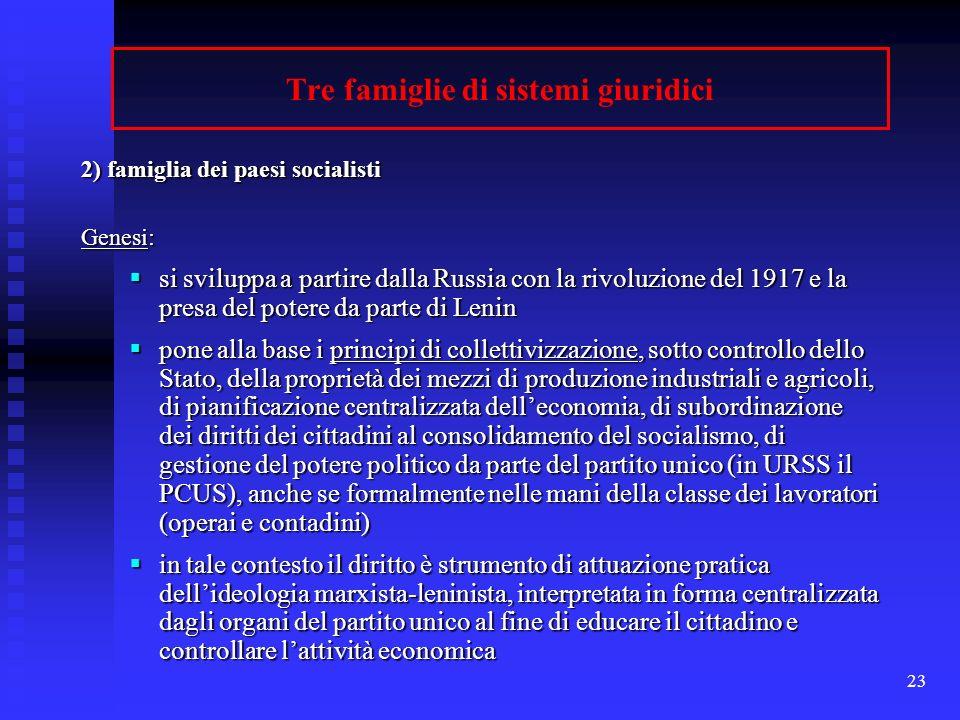 23 Tre famiglie di sistemi giuridici 2) famiglia dei paesi socialisti Genesi: si sviluppa a partire dalla Russia con la rivoluzione del 1917 e la pres