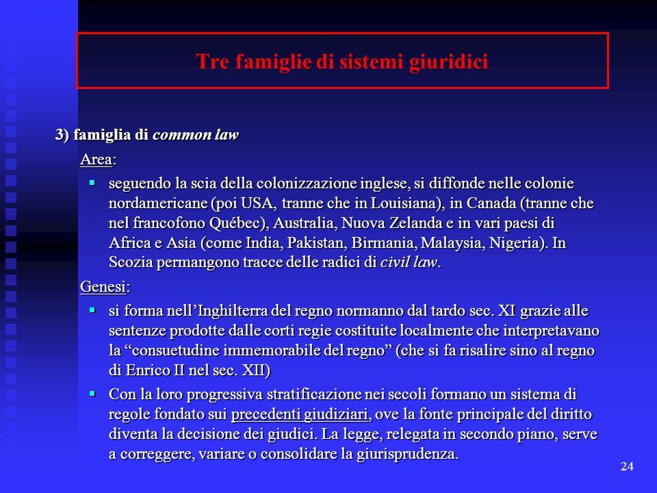 24 Tre famiglie di sistemi giuridici 3) famiglia di common law Area: seguendo la scia della colonizzazione inglese, si diffonde nelle colonie nordamer