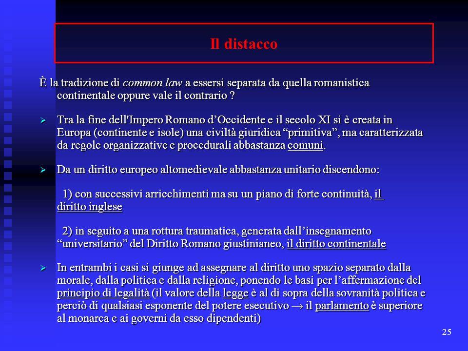 25 Il distacco È la tradizione di common law a essersi separata da quella romanistica continentale oppure vale il contrario ? Tra la fine dell'Impero