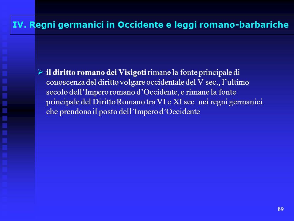 89 il diritto romano dei Visigoti rimane la fonte principale di conoscenza del diritto volgare occidentale del V sec., lultimo secolo dellImpero roman