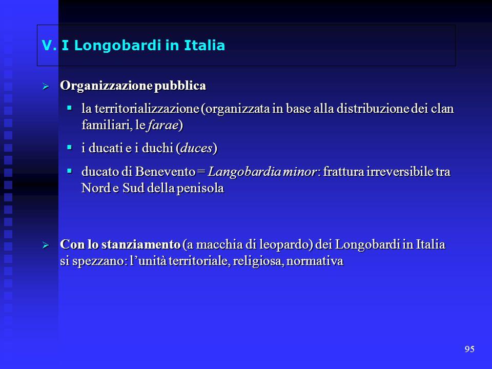 95 V. I Longobardi in Italia Organizzazione pubblica Organizzazione pubblica la territorializzazione (organizzata in base alla distribuzione dei clan