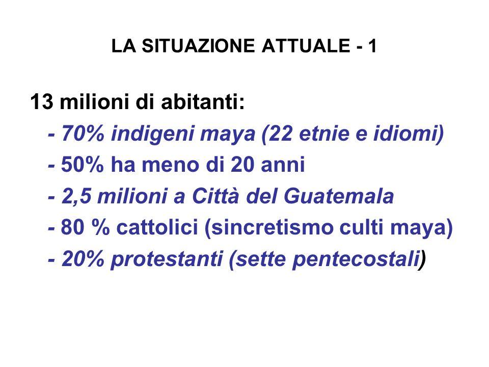 LA SITUAZIONE ATTUALE - 1 13 milioni di abitanti: - 70% indigeni maya (22 etnie e idiomi) - 50% ha meno di 20 anni - 2,5 milioni a Città del Guatemala