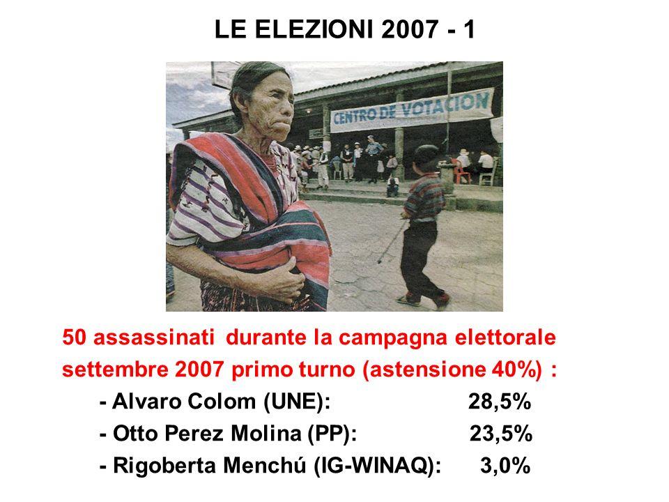 LE ELEZIONI 2007 - 1 50 assassinati durante la campagna elettorale settembre 2007 primo turno (astensione 40%) : - Alvaro Colom (UNE): 28,5% - Otto Pe
