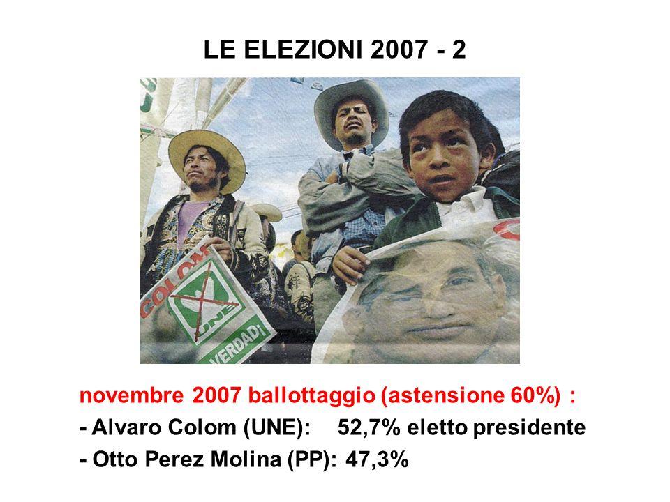 LE ELEZIONI 2007 - 2 novembre 2007 ballottaggio (astensione 60%) : - Alvaro Colom (UNE): 52,7% eletto presidente - Otto Perez Molina (PP): 47,3%
