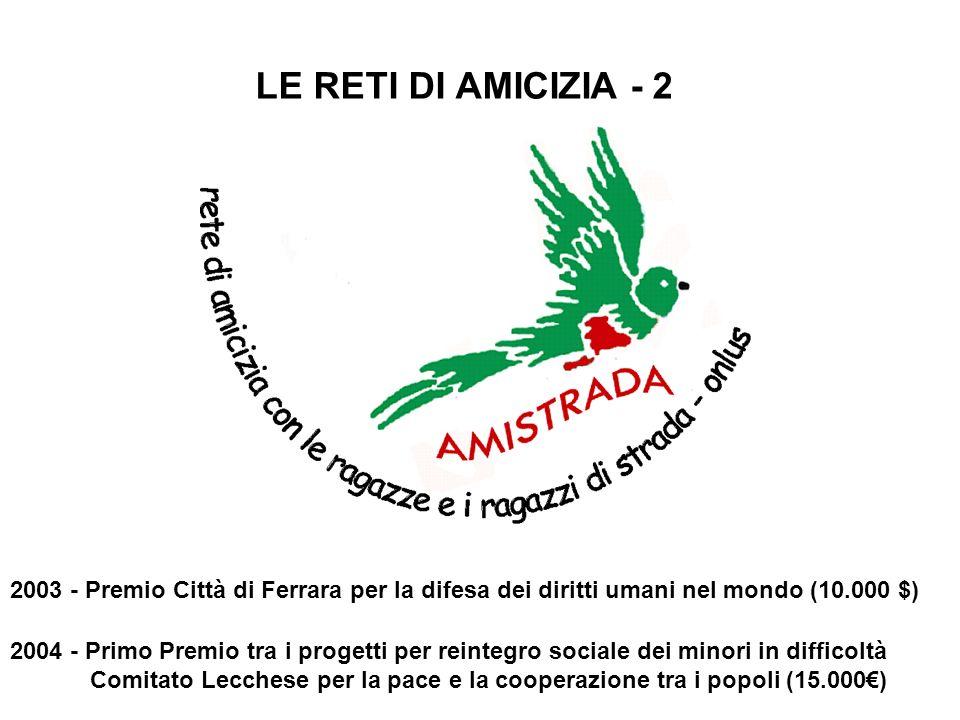 2003 - Premio Città di Ferrara per la difesa dei diritti umani nel mondo (10.000 $) 2004 - Primo Premio tra i progetti per reintegro sociale dei minor