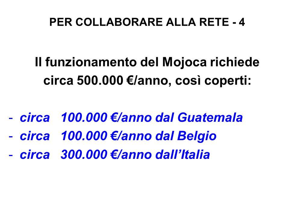 PER COLLABORARE ALLA RETE - 4 Il funzionamento del Mojoca richiede circa 500.000 /anno, così coperti: -circa 100.000 /anno dal Guatemala -circa 100.00