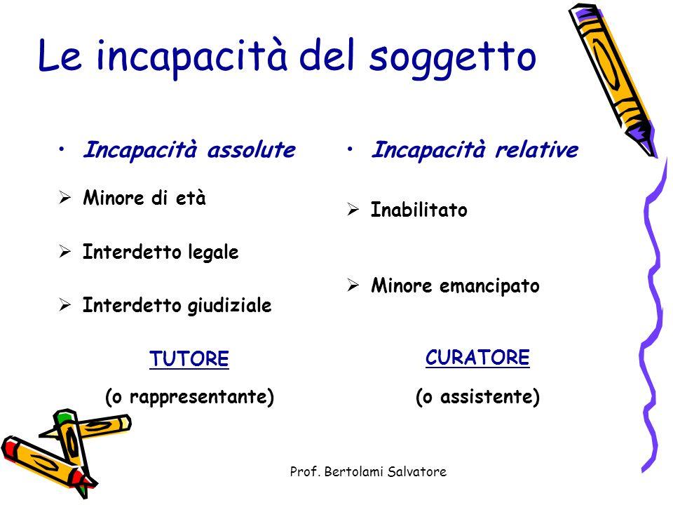 Prof. Bertolami Salvatore La persona fisica Capacità giuridica Idoneità del soggetto ad essere titolare di diritti e di doveri. Si acquista con la nas
