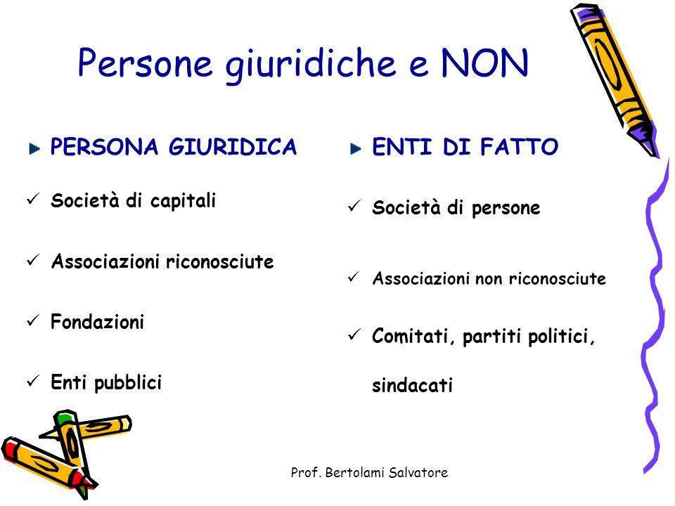 Prof. Bertolami Salvatore Le incapacità del soggetto Incapacità assolute Minore di età Interdetto legale Interdetto giudiziale TUTORE (o rappresentant