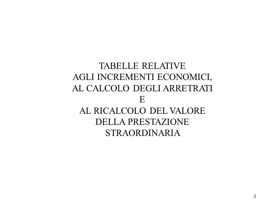 3 TABELLE RELATIVE AGLI INCREMENTI ECONOMICI, AL CALCOLO DEGLI ARRETRATI E AL RICALCOLO DEL VALORE DELLA PRESTAZIONE STRAORDINARIA