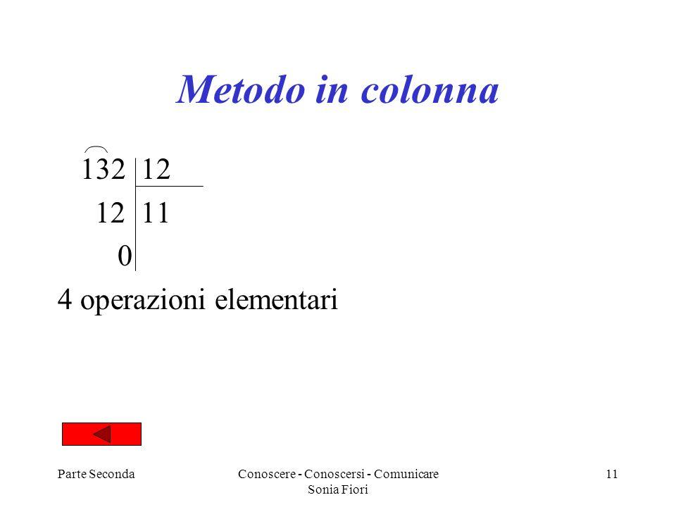 Parte SecondaConoscere - Conoscersi - Comunicare Sonia Fiori 11 Metodo in colonna 132 12 12 11 0 4 operazioni elementari