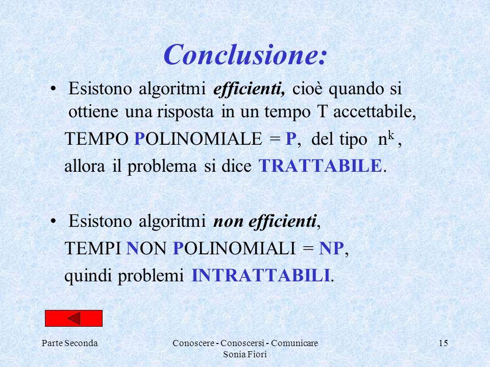 Parte SecondaConoscere - Conoscersi - Comunicare Sonia Fiori 15 Conclusione: Esistono algoritmi efficienti, cioè quando si ottiene una risposta in un