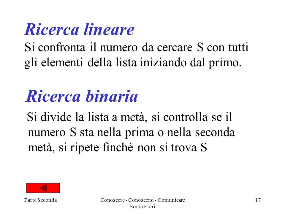 Parte SecondaConoscere - Conoscersi - Comunicare Sonia Fiori 17 Ricerca lineare Si confronta il numero da cercare S con tutti gli elementi della lista