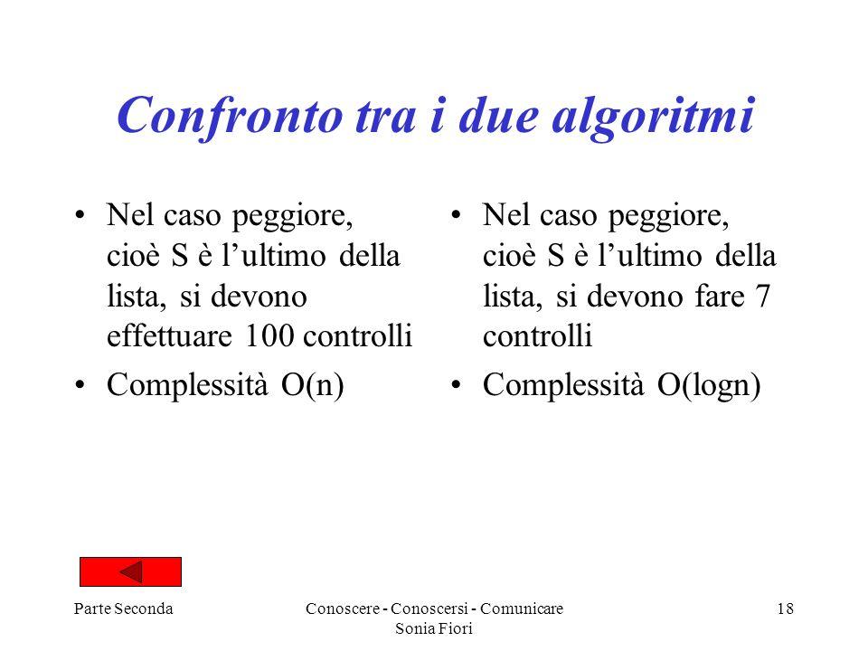 Parte SecondaConoscere - Conoscersi - Comunicare Sonia Fiori 18 Confronto tra i due algoritmi Nel caso peggiore, cioè S è lultimo della lista, si devo