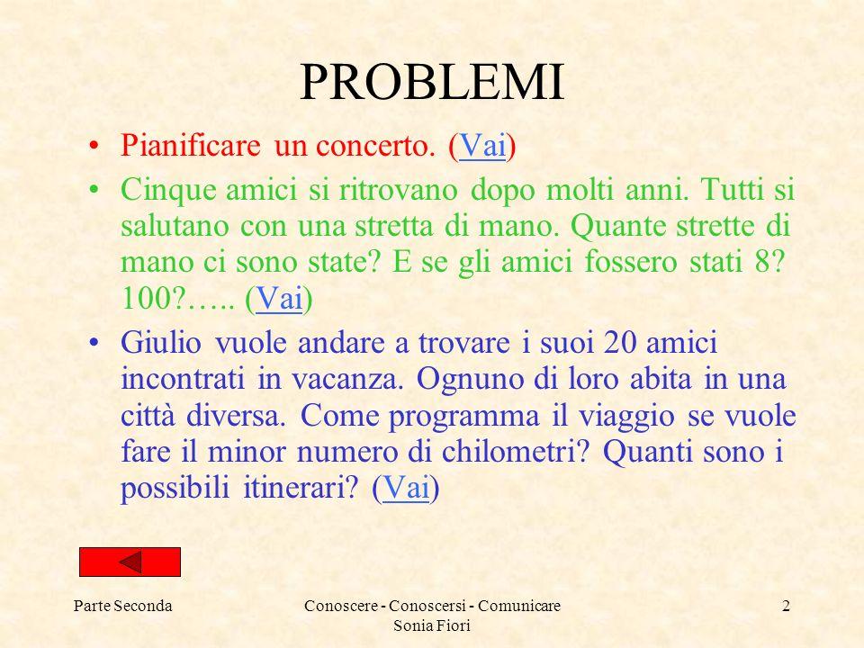 Parte SecondaConoscere - Conoscersi - Comunicare Sonia Fiori 2 PROBLEMI Pianificare un concerto. (Vai)Vai Cinque amici si ritrovano dopo molti anni. T