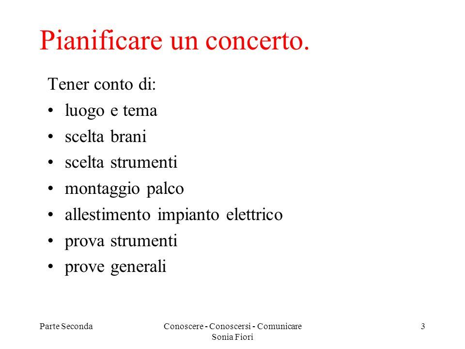Parte SecondaConoscere - Conoscersi - Comunicare Sonia Fiori 3 Pianificare un concerto. Tener conto di: luogo e tema scelta brani scelta strumenti mon