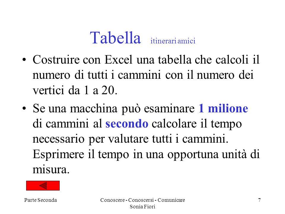 Parte SecondaConoscere - Conoscersi - Comunicare Sonia Fiori 7 Tabella itinerari amici Costruire con Excel una tabella che calcoli il numero di tutti