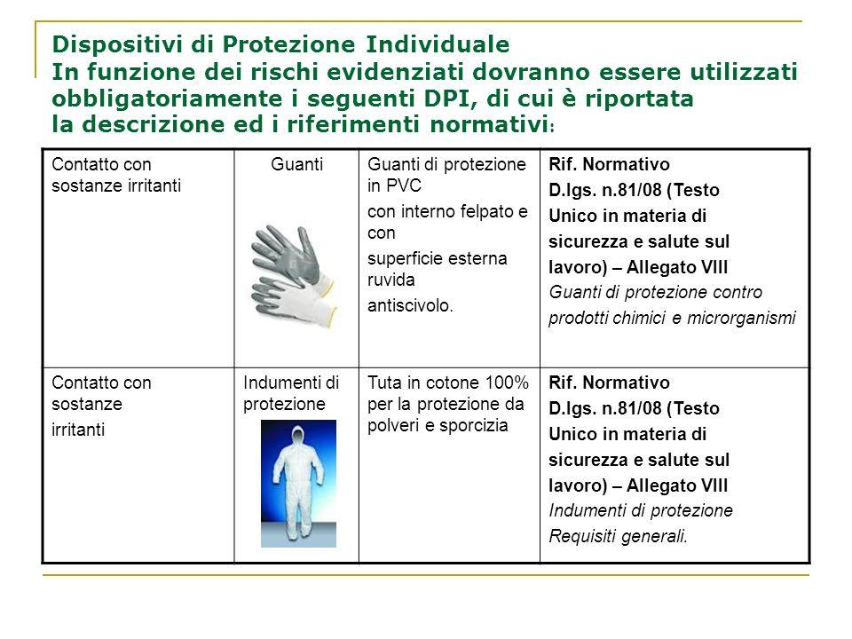 Dispositivi di Protezione Individuale In funzione dei rischi evidenziati dovranno essere utilizzati obbligatoriamente i seguenti DPI, di cui è riporta