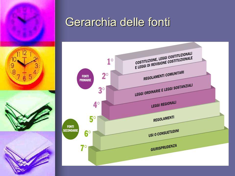 Prof. Bertolami Salvatore Organizzazione delle fonti I rapporti tra le fonti, considerati in base alla loro posizione sistematica, possono essere: di