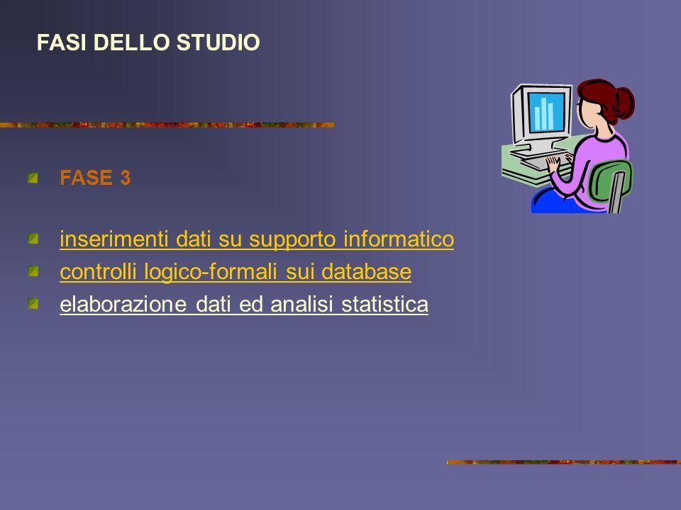 FASI DELLO STUDIO FASE 3 inserimenti dati su supporto informatico controlli logico-formali sui database elaborazione dati ed analisi statistica