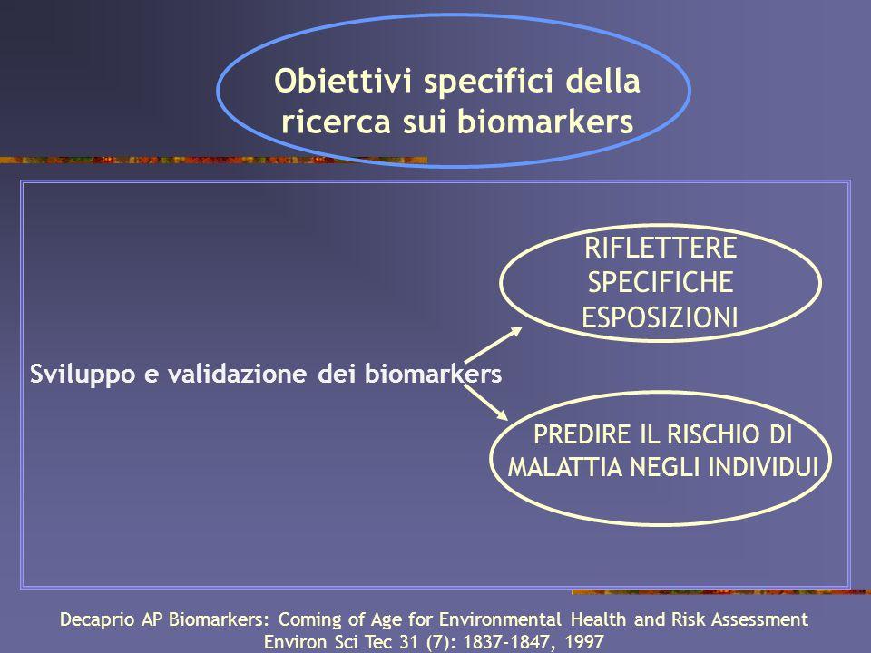 Obiettivi specifici della ricerca sui biomarkers Sviluppo e validazione dei biomarkers RIFLETTERE SPECIFICHE ESPOSIZIONI PREDIRE IL RISCHIO DI MALATTI