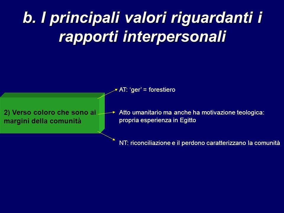 b. I principali valori riguardanti i rapporti interpersonali 2) Verso coloro che sono ai margini della comunità AT: ger = forestiero Atto umanitario m