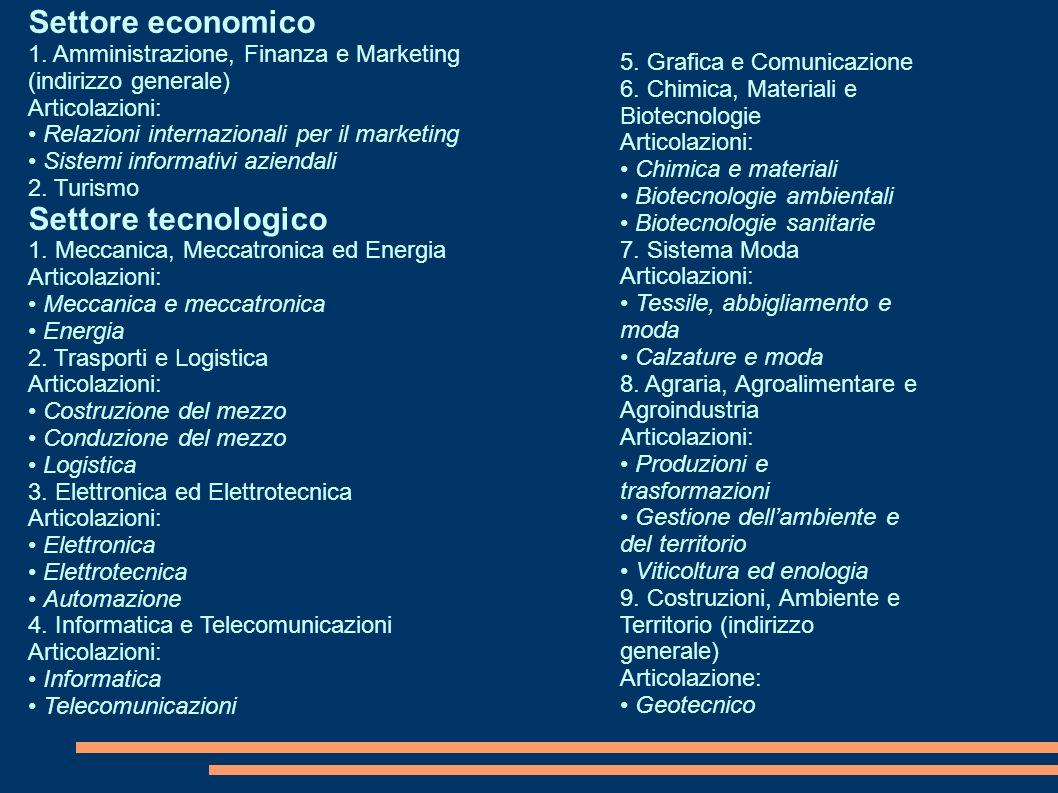 Settore economico 1. Amministrazione, Finanza e Marketing (indirizzo generale) Articolazioni: Relazioni internazionali per il marketing Sistemi inform