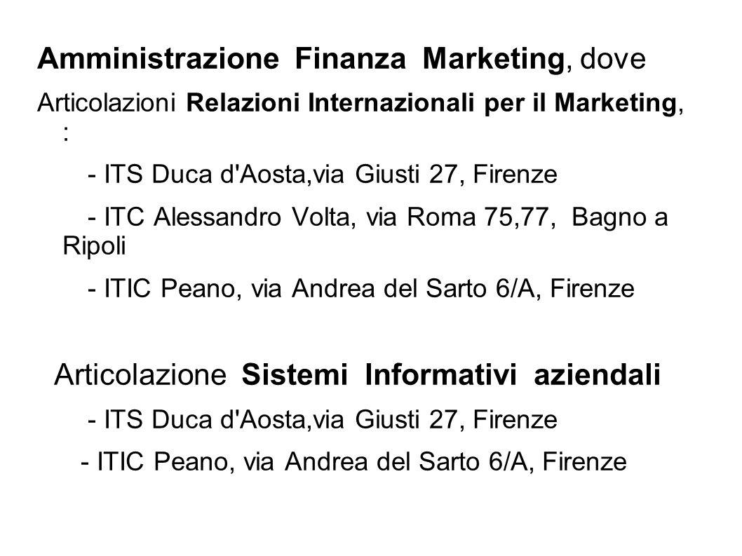 Amministrazione Finanza Marketing, dove Articolazioni Relazioni Internazionali per il Marketing, : - ITS Duca d'Aosta,via Giusti 27, Firenze - ITC Ale