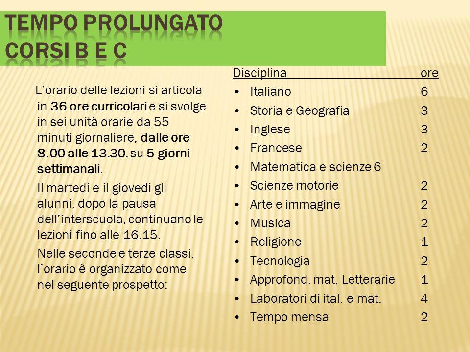 Disciplina ore Italiano 6 Storia e Geografia3 Inglese 3 Francese 2 Matematica e scienze6 Scienze motorie2 Arte e immagine2 Musica2 Religione1 Tecnolog