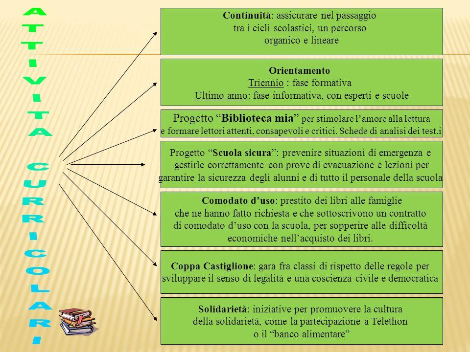 Continuità: assicurare nel passaggio tra i cicli scolastici, un percorso organico e lineare Orientamento Triennio : fase formativa Ultimo anno: fase i