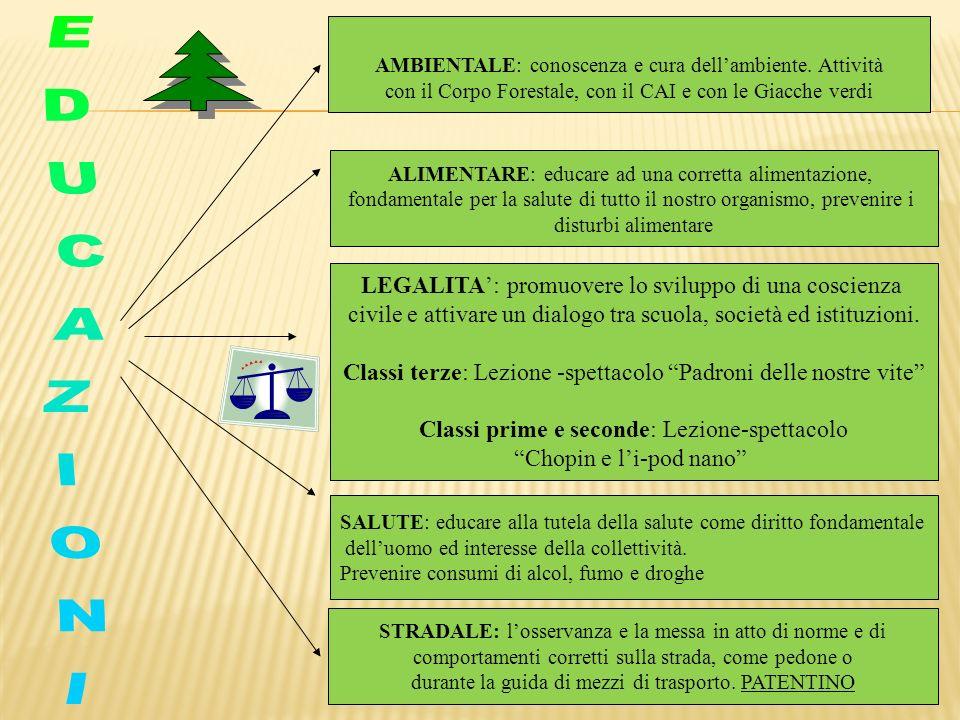AMBIENTALE: conoscenza e cura dellambiente. Attività con il Corpo Forestale, con il CAI e con le Giacche verdi ALIMENTARE: educare ad una corretta ali