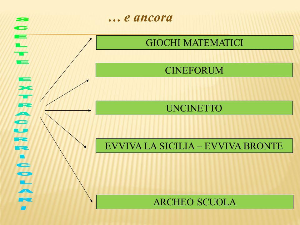 GIOCHI MATEMATICI … e ancora CINEFORUM UNCINETTO EVVIVA LA SICILIA – EVVIVA BRONTE ARCHEO SCUOLA
