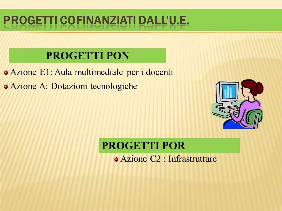 Azione E1: Aula multimediale per i docenti PROGETTI PON Azione A: Dotazioni tecnologiche PROGETTI POR Azione C2 : Infrastrutture