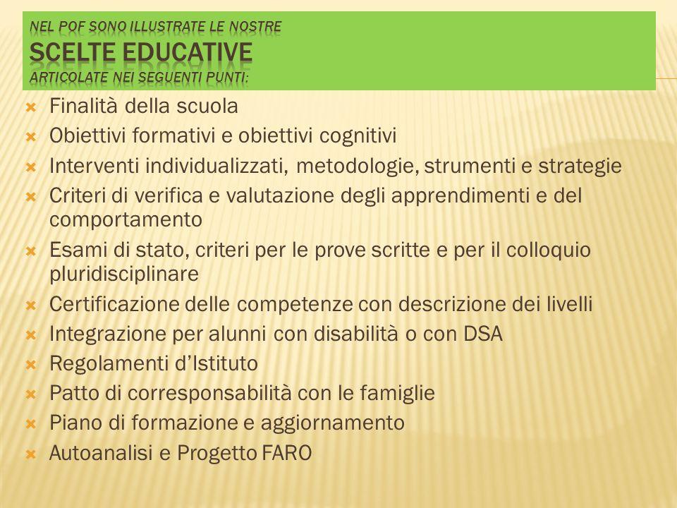Finalità della scuola Obiettivi formativi e obiettivi cognitivi Interventi individualizzati, metodologie, strumenti e strategie Criteri di verifica e