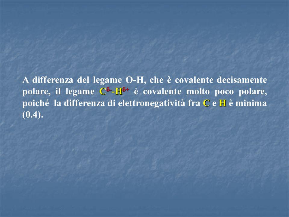 C - -H + CH A differenza del legame O-H, che è covalente decisamente polare, il legame C - -H + è covalente molto poco polare, poiché la differenza di