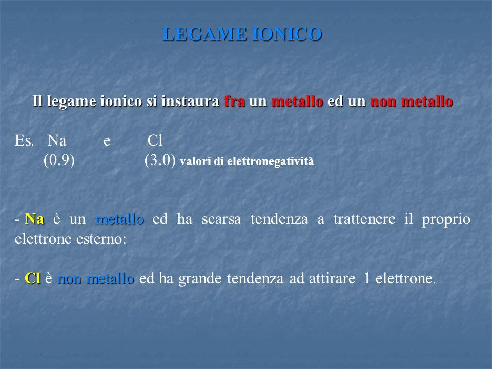 LEGAME IONICO LEGAME IONICO Il legame ionico si instaura fra un metallo ed un non metallo Es. Na e Cl (0.9) (3.0) valori di elettronegatività Nametall