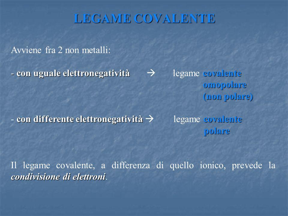 LEGAME COVALENTE Avviene fra 2 non metalli: - con uguale elettronegativitàcovalente - con uguale elettronegatività legame covalente omopolare omopolar
