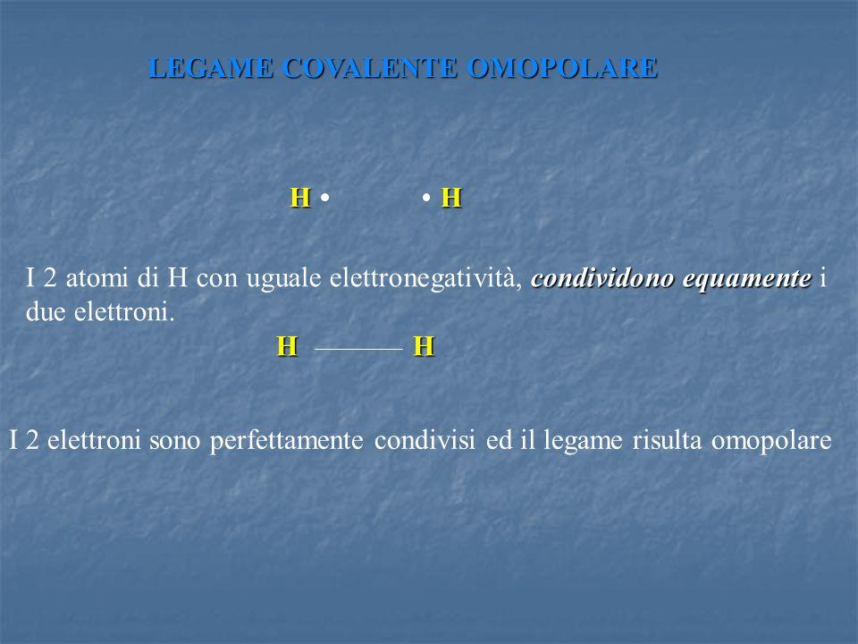 LEGAME COVALENTE OMOPOLARE HH H H condividono equamente I 2 atomi di H con uguale elettronegatività, condividono equamente i due elettroni. H H I 2 el