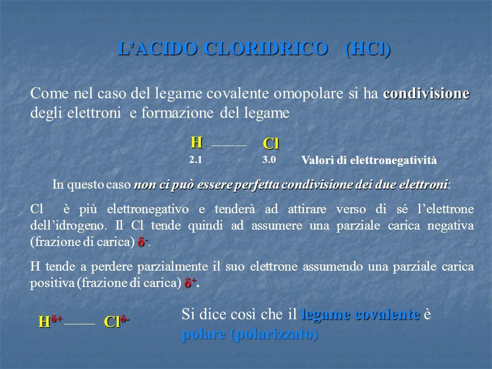 LACIDO CLORIDRICO (HCl) LACIDO CLORIDRICO (HCl) condivisione Come nel caso del legame covalente omopolare si ha condivisione degli elettroni e formazi
