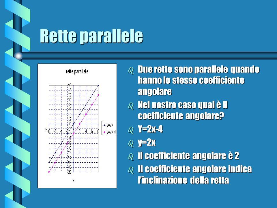 Rette parallele b Due rette sono parallele quando hanno lo stesso coefficiente angolare b Nel nostro caso qual è il coefficiente angolare.