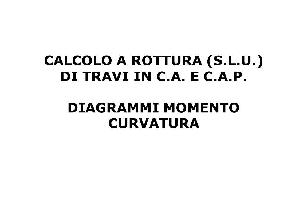 CALCOLO A ROTTURA (S.L.U.) DI TRAVI IN C.A. E C.A.P. DIAGRAMMI MOMENTO CURVATURA