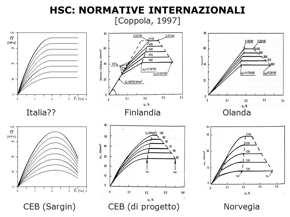 HSC: NORMATIVE INTERNAZIONALI [Coppola, 1997] Finlandia Norvegia Olanda CEB (di progetto)CEB (Sargin) Italia??